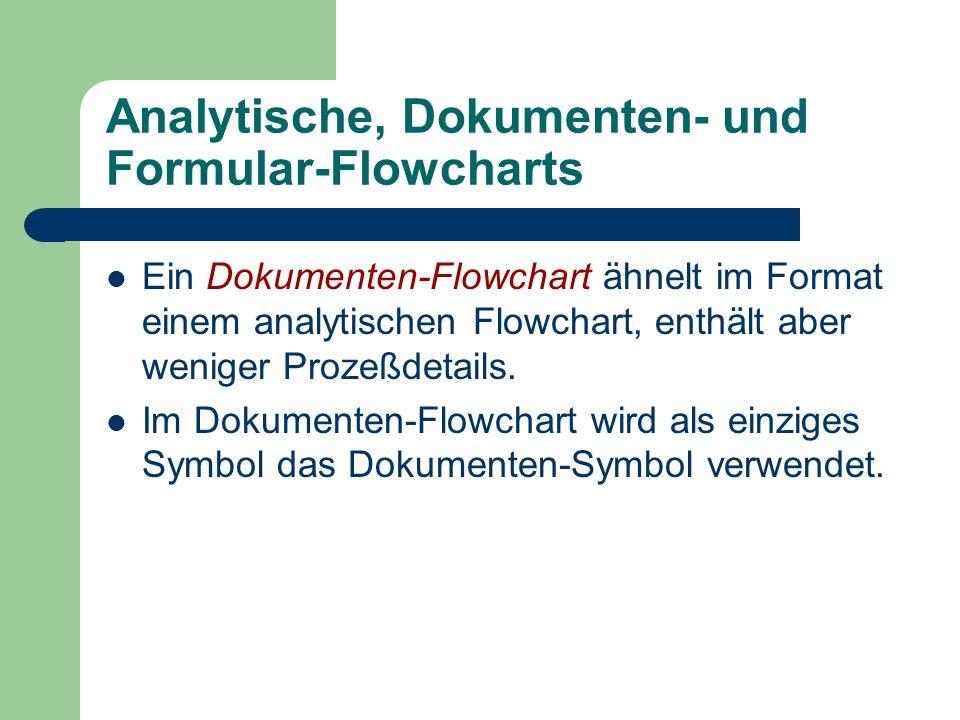 Analytische, Dokumenten- und Formular-Flowcharts Ein Dokumenten-Flowchart ähnelt im Format einem analytischen Flowchart, enthält aber weniger Prozeßde