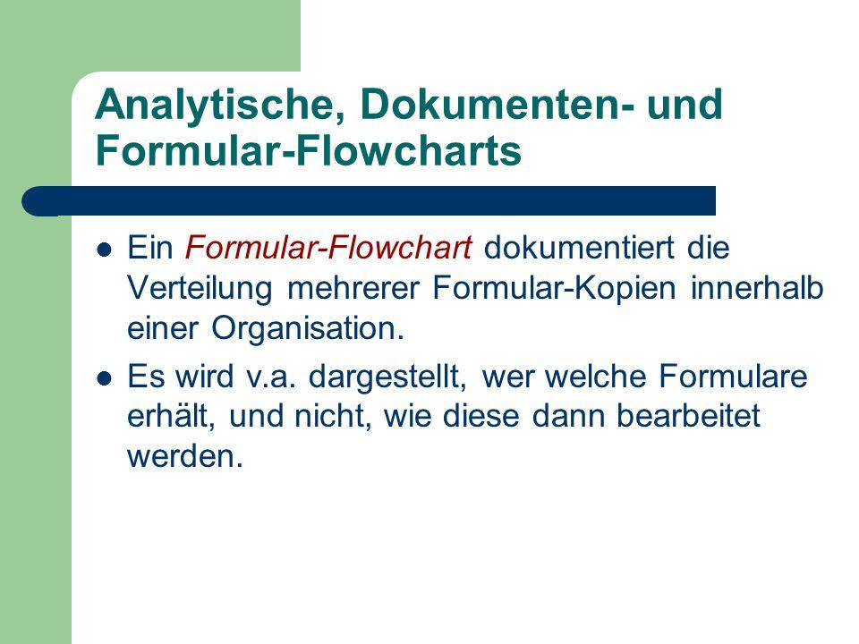 Analytische, Dokumenten- und Formular-Flowcharts Ein Formular-Flowchart dokumentiert die Verteilung mehrerer Formular-Kopien innerhalb einer Organisat