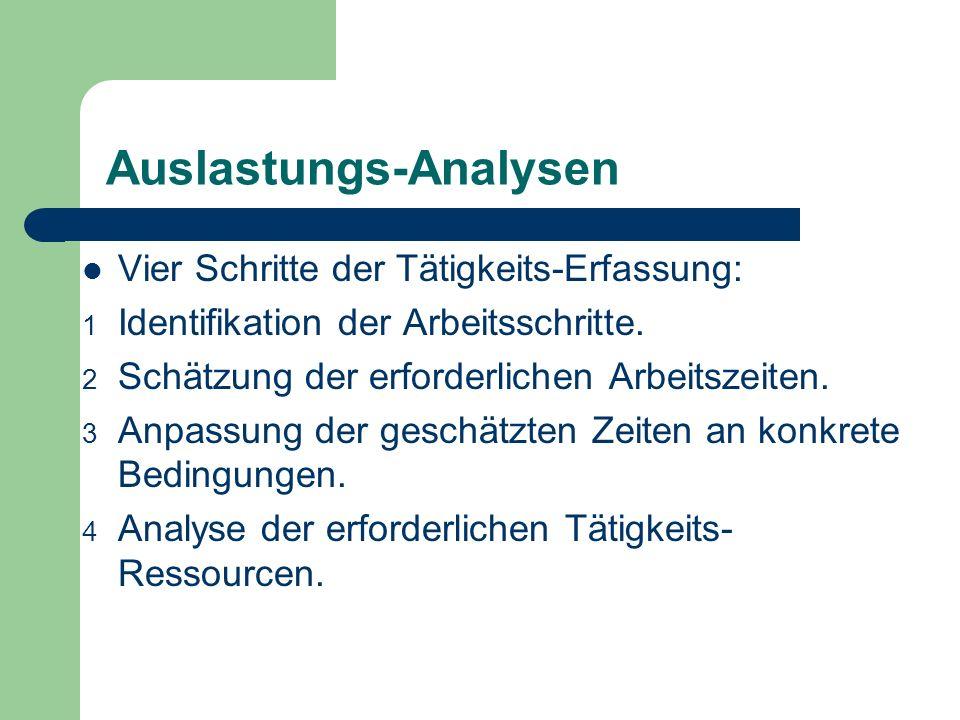 Auslastungs-Analysen Vier Schritte der Tätigkeits-Erfassung: 1 Identifikation der Arbeitsschritte. 2 Schätzung der erforderlichen Arbeitszeiten. 3 Anp