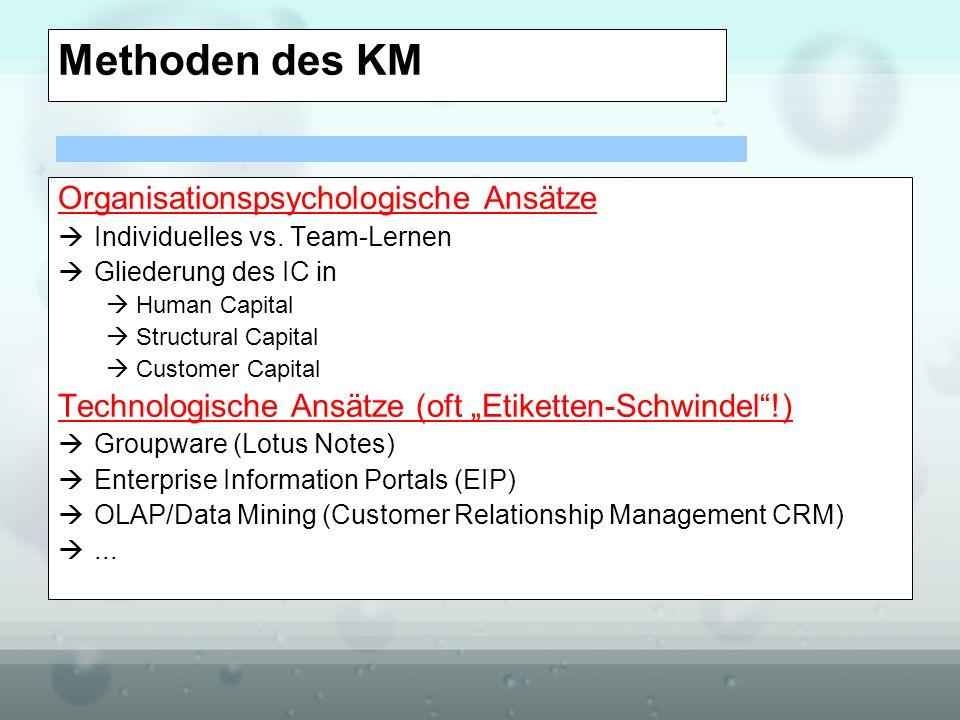 Methoden des KM Organisationspsychologische Ansätze Individuelles vs. Team-Lernen Gliederung des IC in Human Capital Structural Capital Customer Capit