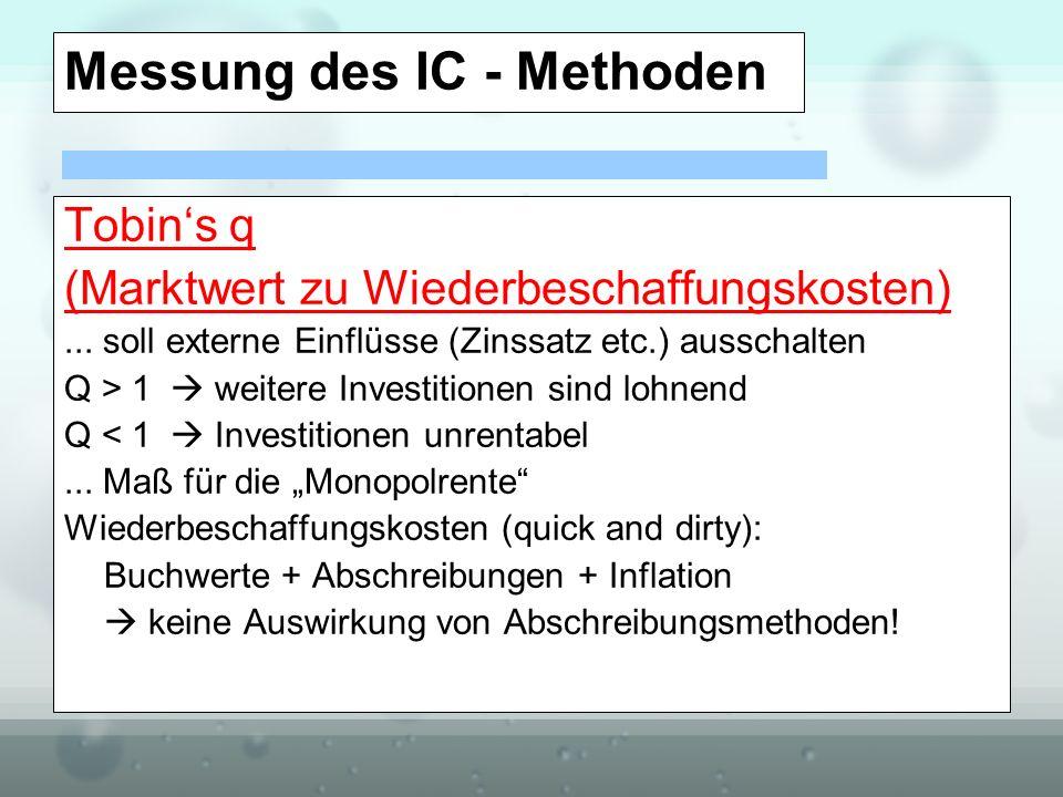 Messung des IC - Methoden Tobins q (Marktwert zu Wiederbeschaffungskosten)... soll externe Einflüsse (Zinssatz etc.) ausschalten Q > 1 weitere Investi