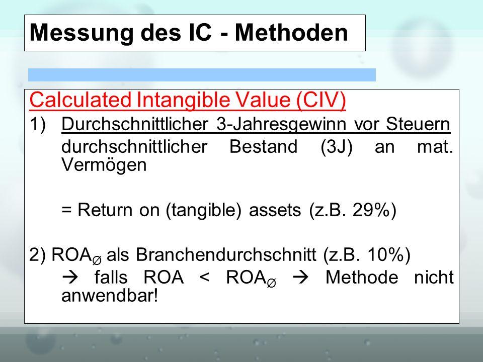 Messung des IC - Methoden Calculated Intangible Value (CIV) 1)Durchschnittlicher 3-Jahresgewinn vor Steuern durchschnittlicher Bestand (3J) an mat. Ve