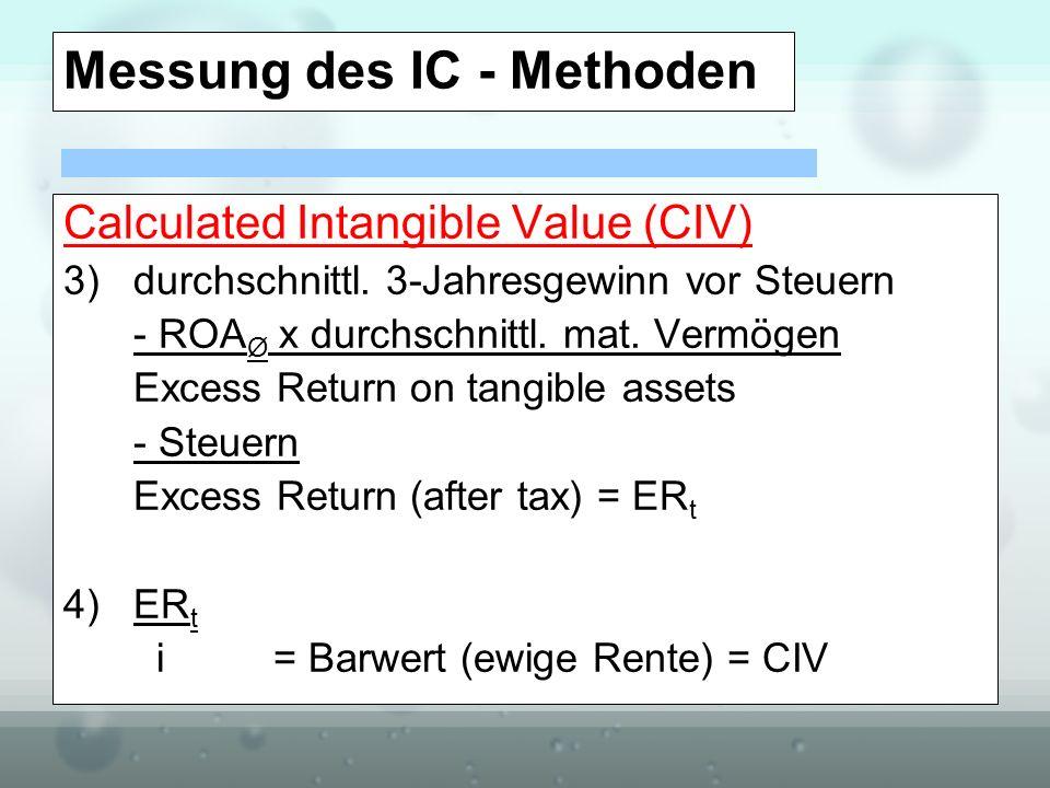 Messung des IC - Methoden Calculated Intangible Value (CIV) 3) durchschnittl. 3-Jahresgewinn vor Steuern - ROA Ø x durchschnittl. mat. Vermögen Excess