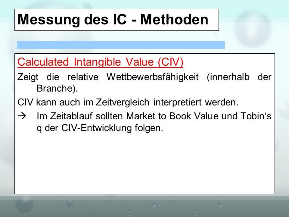Messung des IC - Methoden Calculated Intangible Value (CIV) Zeigt die relative Wettbewerbsfähigkeit (innerhalb der Branche). CIV kann auch im Zeitverg