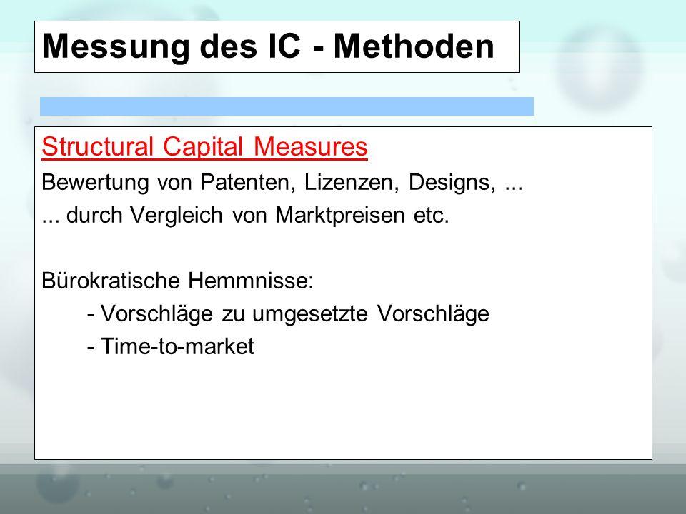 Messung des IC - Methoden Structural Capital Measures Bewertung von Patenten, Lizenzen, Designs,...... durch Vergleich von Marktpreisen etc. Bürokrati