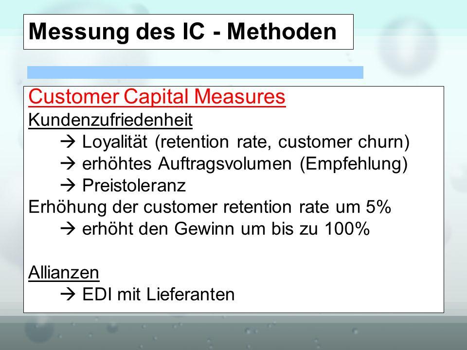 Messung des IC - Methoden Customer Capital Measures Kundenzufriedenheit Loyalität (retention rate, customer churn) erhöhtes Auftragsvolumen (Empfehlun