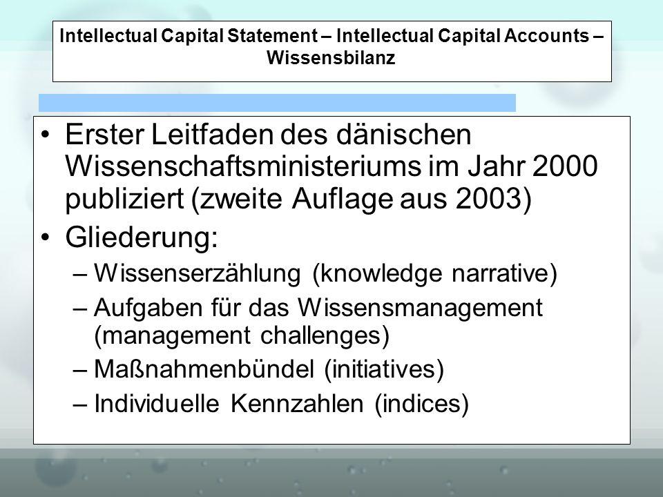 Intellectual Capital Statement – Intellectual Capital Accounts – Wissensbilanz Erster Leitfaden des dänischen Wissenschaftsministeriums im Jahr 2000 p