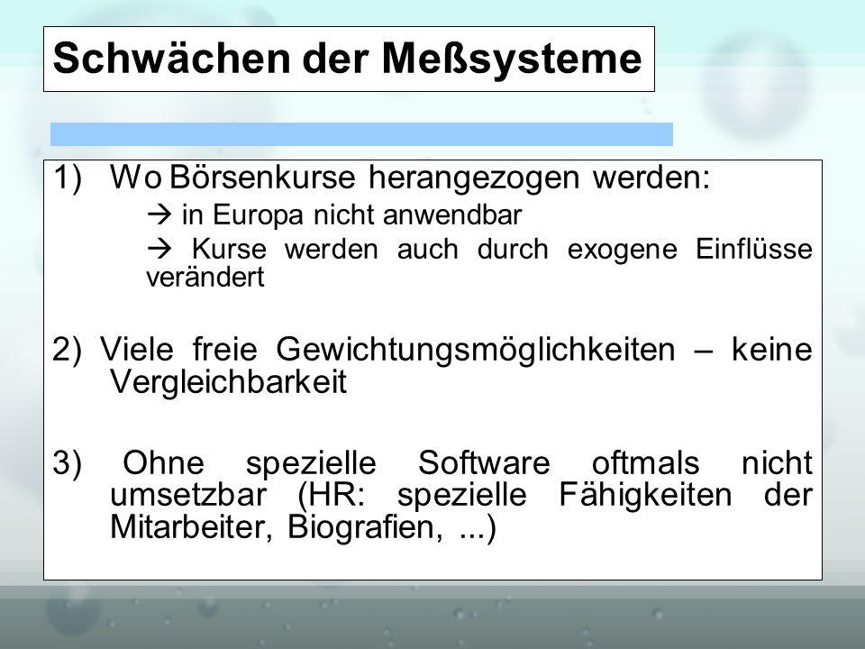 Schwächen der Meßsysteme 1)Wo Börsenkurse herangezogen werden: in Europa nicht anwendbar Kurse werden auch durch exogene Einflüsse verändert 2) Viele