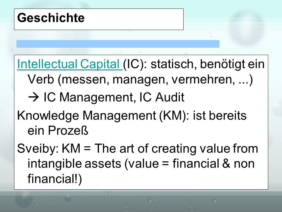 Geschichte Intellectual Capital Intellectual Capital (IC): statisch, benötigt ein Verb (messen, managen, vermehren,...) IC Management, IC Audit Knowle