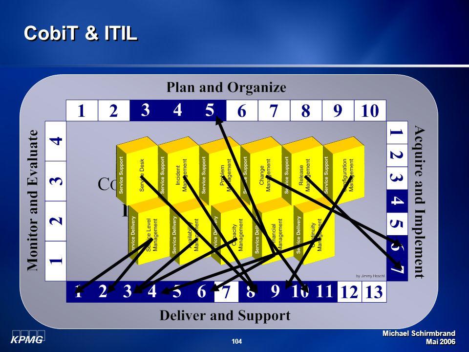Michael Schirmbrand Mai 2006 104 CobiT & ITIL