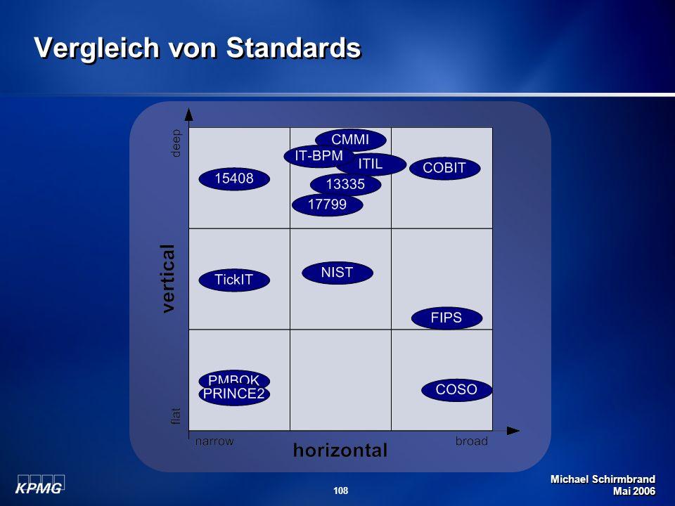 Michael Schirmbrand Mai 2006 108 Vergleich von Standards