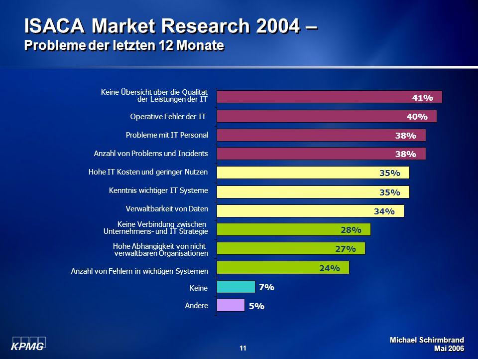Michael Schirmbrand Mai 2006 11 ISACA Market Research 2004 – Probleme der letzten 12 Monate 41% 40% 38% 35% 34% 28% 27% 24% 5% 7% Keine Übersicht über