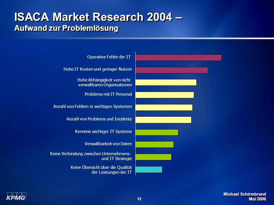 Michael Schirmbrand Mai 2006 12 ISACA Market Research 2004 – Aufwand zur Problemlösung Keine Übersicht über die Qualität der Leistungen der IT Operati