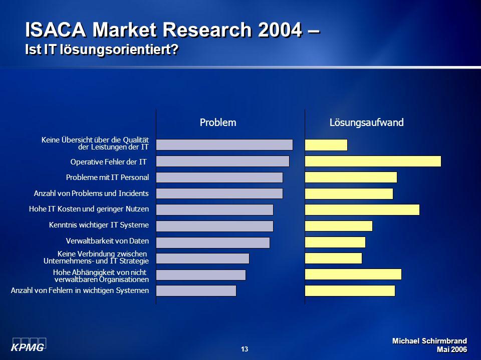 Michael Schirmbrand Mai 2006 13 ISACA Market Research 2004 – Ist IT lösungsorientiert? Keine Übersicht über die Qualität der Leistungen der IT Operati