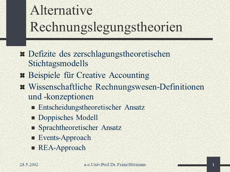 28.5.2002a.o.Univ.Prof.Dr. Franz Hörmann2 Defizite des zth.