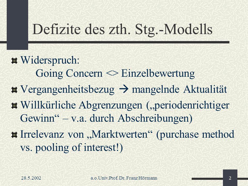 28.5.2002a.o.Univ.Prof.Dr. Franz Hörmann3 Defizite des zth.