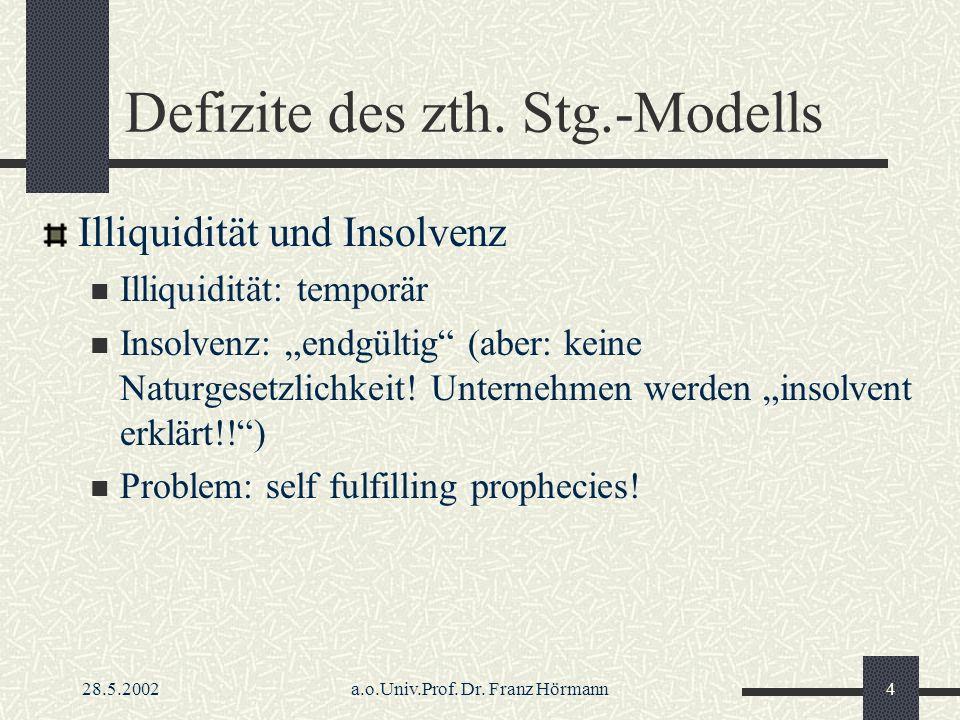 28.5.2002a.o.Univ.Prof.Dr. Franz Hörmann5 Defizite des zth.