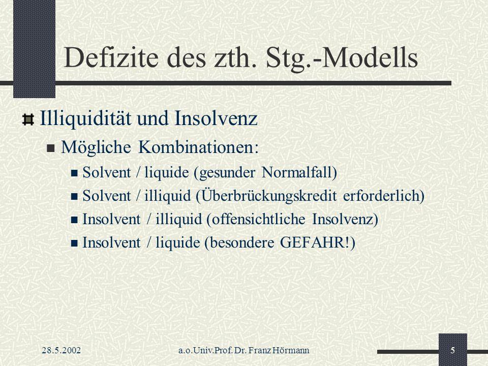 28.5.2002a.o.Univ.Prof.Dr. Franz Hörmann6 Defizite des zth.