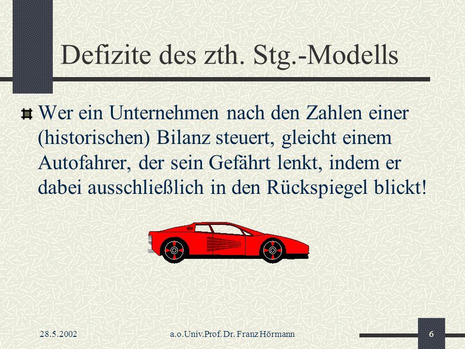 28.5.2002a.o.Univ.Prof.Dr. Franz Hörmann7 Defizite des zth.