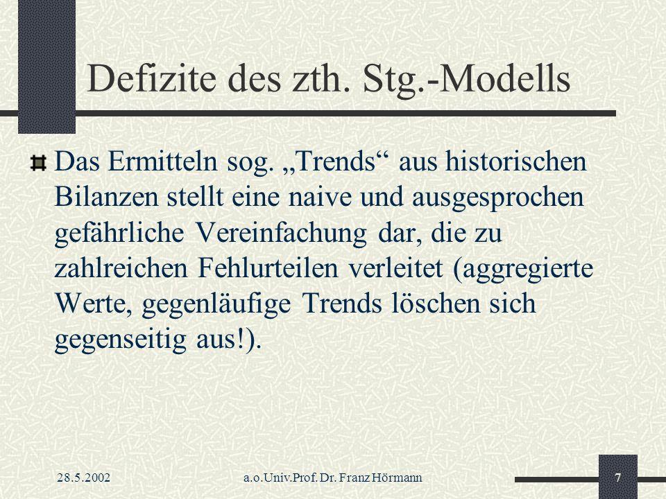 28.5.2002a.o.Univ.Prof.Dr. Franz Hörmann8 Defizite des zth.