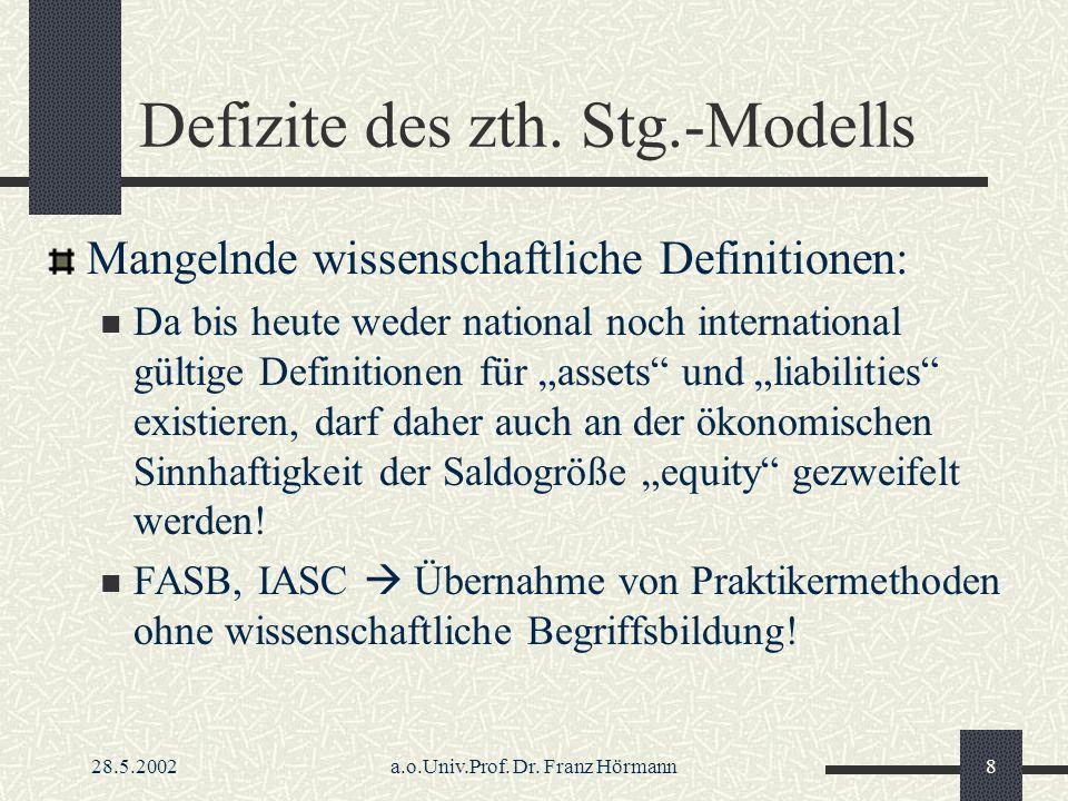 28.5.2002a.o.Univ.Prof.Dr. Franz Hörmann9 Defizite des zth.