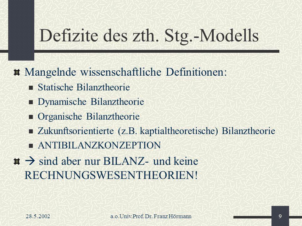 28.5.2002a.o.Univ.Prof.Dr. Franz Hörmann10 Defizite des zth.