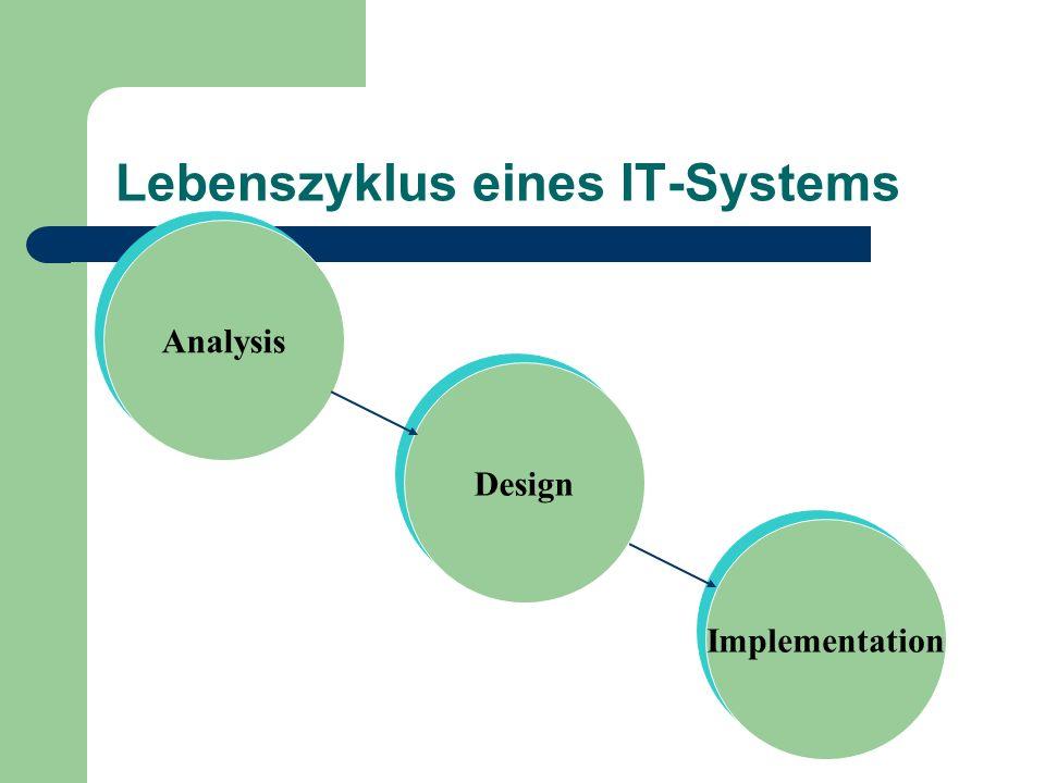 Lebenszyklus eines IT-Systems Analysis Design Implementation
