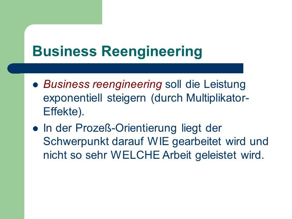 Business Reengineering Business reengineering soll die Leistung exponentiell steigern (durch Multiplikator- Effekte). In der Prozeß-Orientierung liegt