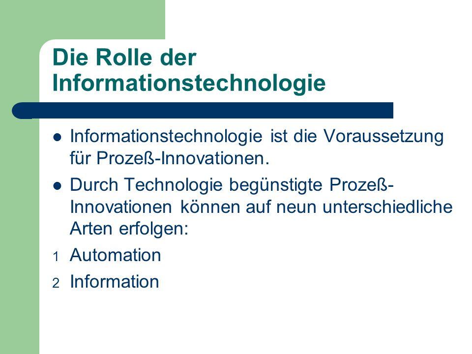 Die Rolle der Informationstechnologie Informationstechnologie ist die Voraussetzung für Prozeß-Innovationen. Durch Technologie begünstigte Prozeß- Inn