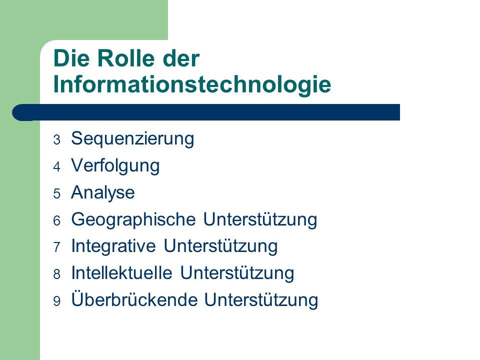 Die Rolle der Informationstechnologie 3 Sequenzierung 4 Verfolgung 5 Analyse 6 Geographische Unterstützung 7 Integrative Unterstützung 8 Intellektuell