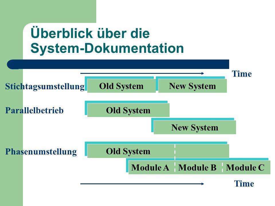 Überblick über die System-Dokumentation Module A Module B Module C Old System New System Old System New System Stichtagsumstellung Phasenumstellung Pa