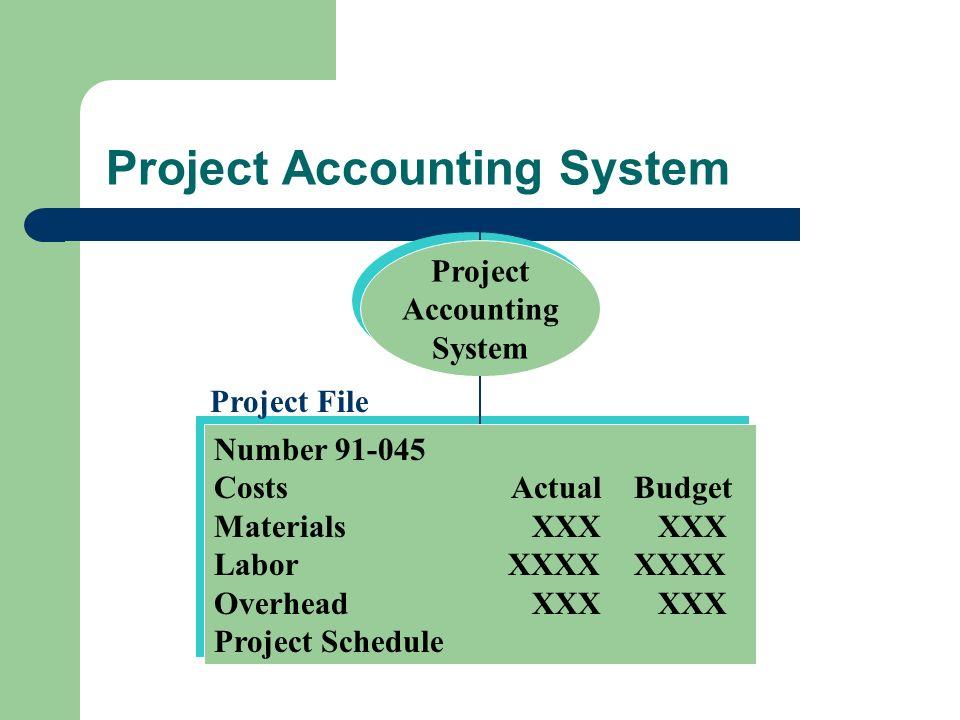 Project Accounting System Project Accounting System Project Accounting System Number 91-045 Costs Actual Budget Materials XXX XXX LaborXXXXXXXX Overhe