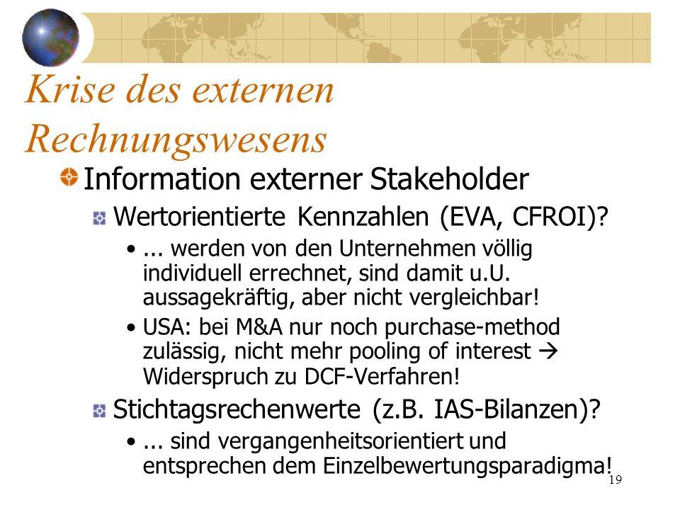 19 Information externer Stakeholder Wertorientierte Kennzahlen (EVA, CFROI)?... werden von den Unternehmen völlig individuell errechnet, sind damit u.