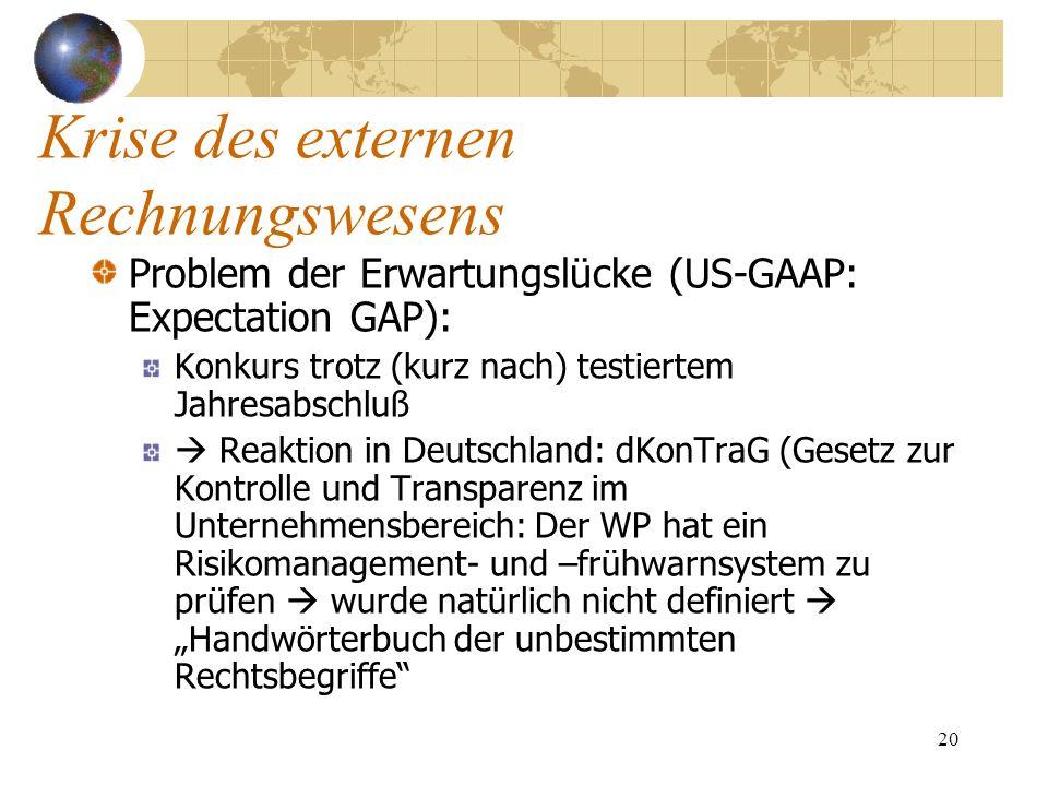 20 Problem der Erwartungslücke (US-GAAP: Expectation GAP): Konkurs trotz (kurz nach) testiertem Jahresabschluß Reaktion in Deutschland: dKonTraG (Gese