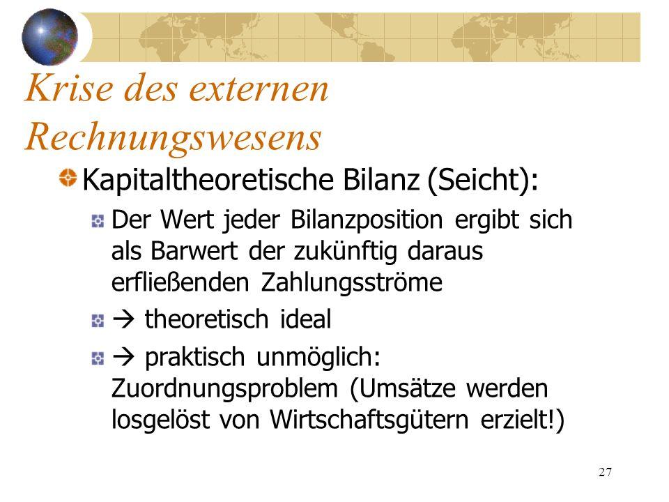 27 Kapitaltheoretische Bilanz (Seicht): Der Wert jeder Bilanzposition ergibt sich als Barwert der zukünftig daraus erfließenden Zahlungsströme theoret