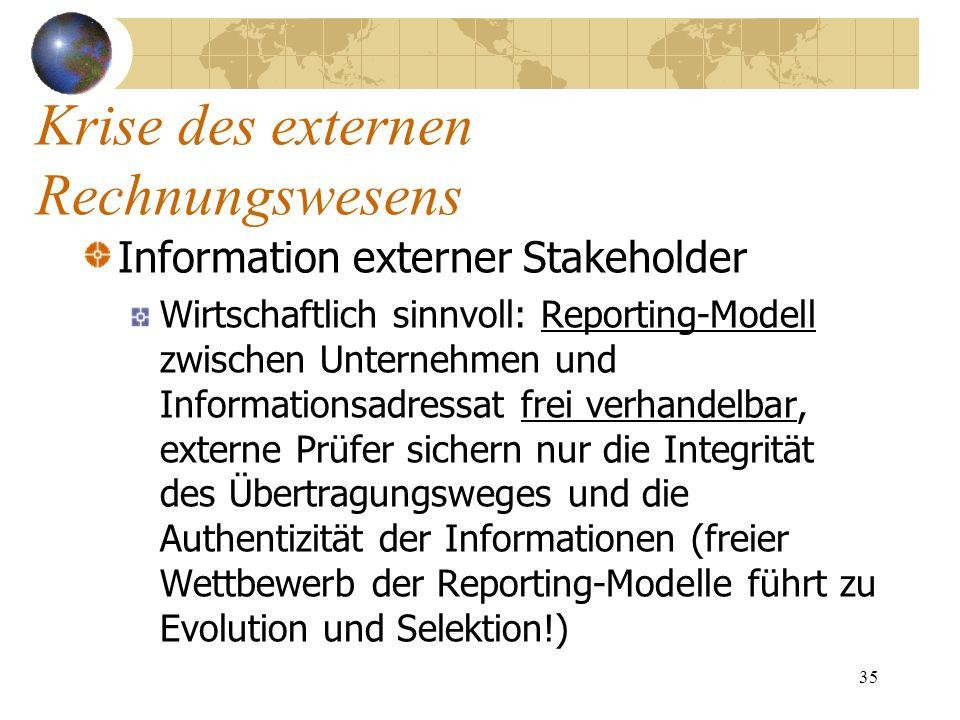 35 Information externer Stakeholder Wirtschaftlich sinnvoll: Reporting-Modell zwischen Unternehmen und Informationsadressat frei verhandelbar, externe
