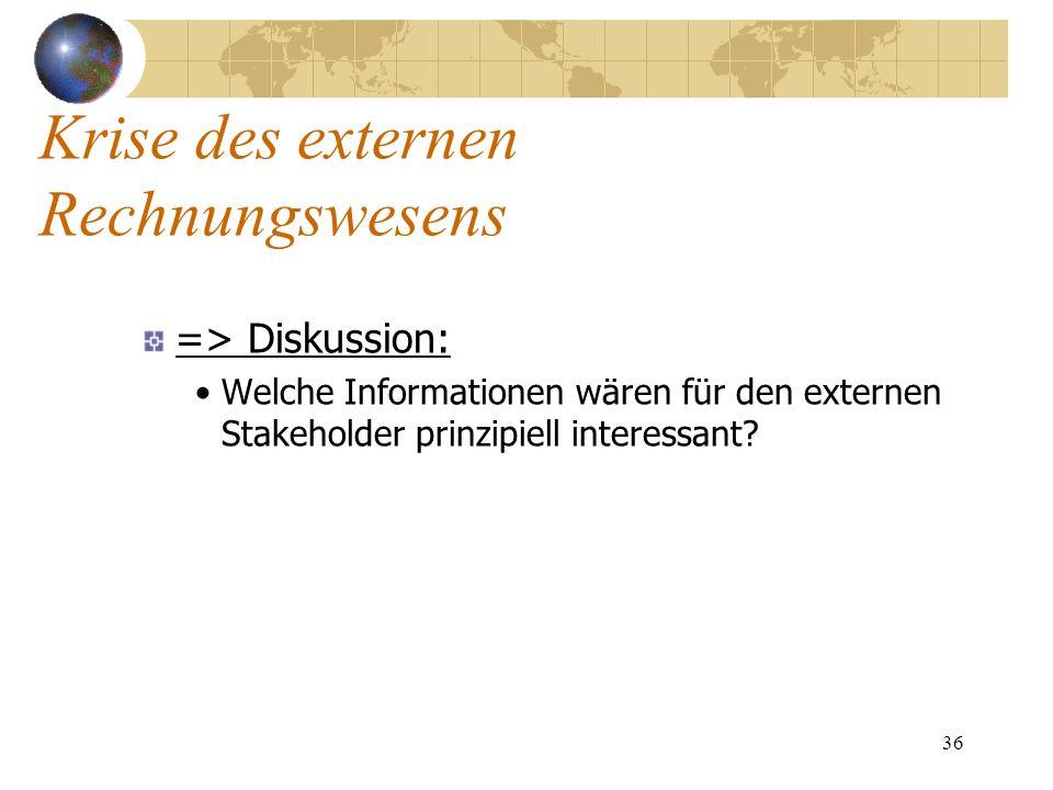 36 => Diskussion: Welche Informationen wären für den externen Stakeholder prinzipiell interessant? Krise des externen Rechnungswesens