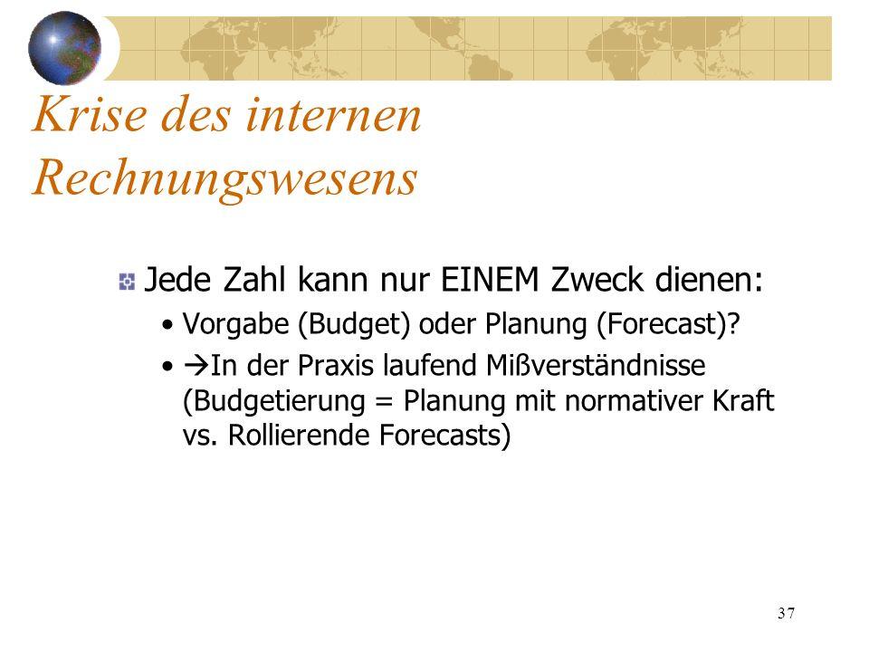 37 Jede Zahl kann nur EINEM Zweck dienen: Vorgabe (Budget) oder Planung (Forecast)? In der Praxis laufend Mißverständnisse (Budgetierung = Planung mit