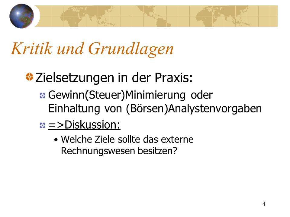 4 Zielsetzungen in der Praxis: Gewinn(Steuer)Minimierung oder Einhaltung von (Börsen)Analystenvorgaben =>Diskussion: Welche Ziele sollte das externe R