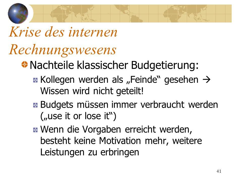 41 Nachteile klassischer Budgetierung: Kollegen werden als Feinde gesehen Wissen wird nicht geteilt! Budgets müssen immer verbraucht werden (use it or
