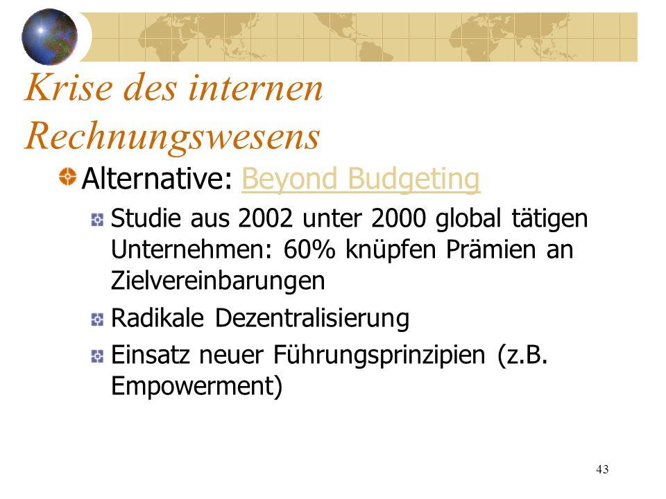 43 Alternative: Beyond BudgetingBeyond Budgeting Studie aus 2002 unter 2000 global tätigen Unternehmen: 60% knüpfen Prämien an Zielvereinbarungen Radi