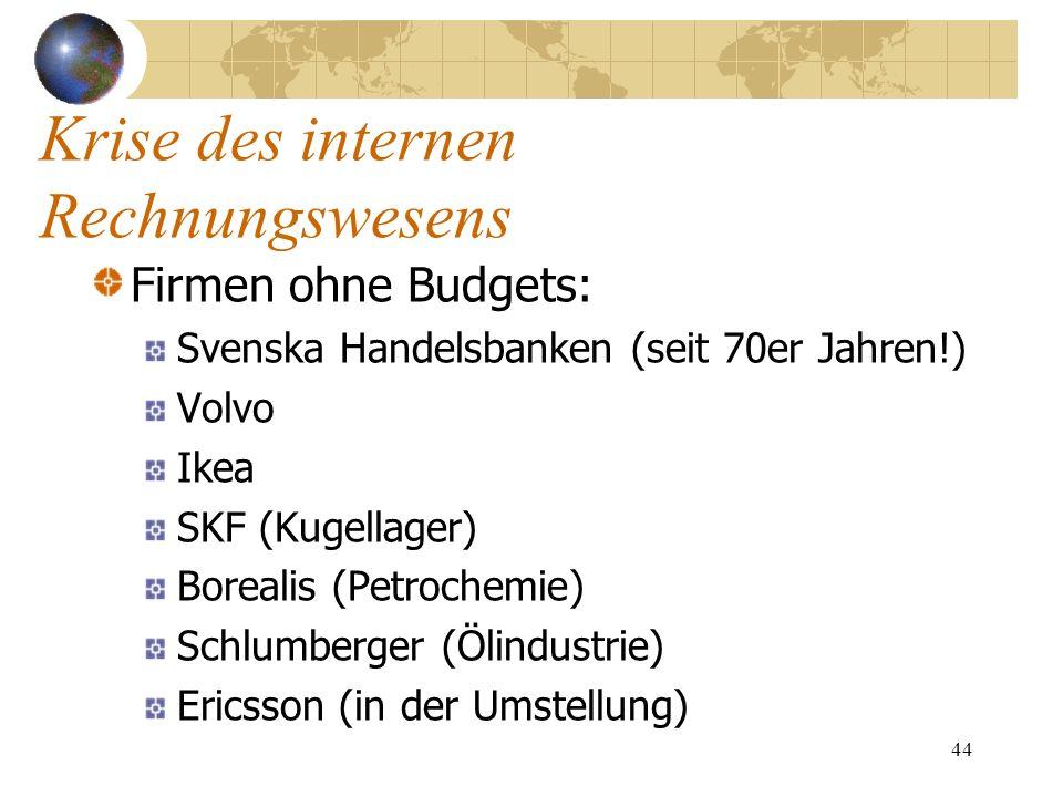 44 Firmen ohne Budgets: Svenska Handelsbanken (seit 70er Jahren!) Volvo Ikea SKF (Kugellager) Borealis (Petrochemie) Schlumberger (Ölindustrie) Ericss