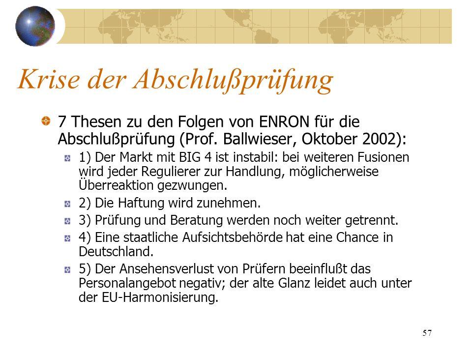 57 7 Thesen zu den Folgen von ENRON für die Abschlußprüfung (Prof. Ballwieser, Oktober 2002): 1) Der Markt mit BIG 4 ist instabil: bei weiteren Fusion