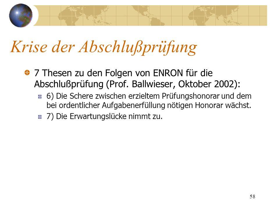 58 7 Thesen zu den Folgen von ENRON für die Abschlußprüfung (Prof. Ballwieser, Oktober 2002): 6) Die Schere zwischen erzieltem Prüfungshonorar und dem