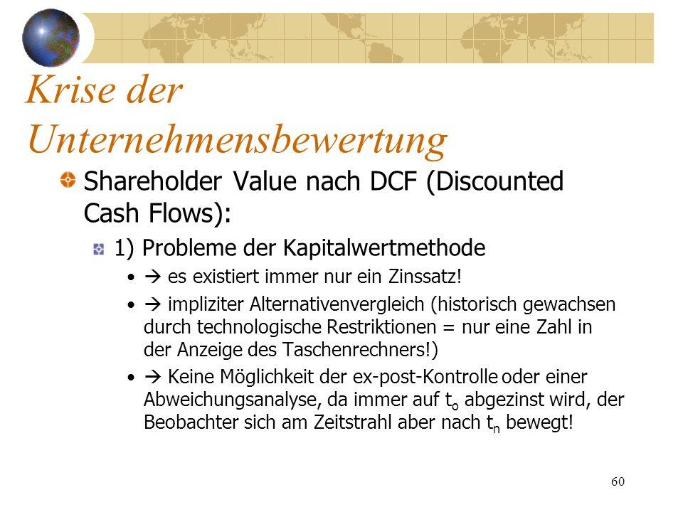 60 Shareholder Value nach DCF (Discounted Cash Flows): 1) Probleme der Kapitalwertmethode es existiert immer nur ein Zinssatz! impliziter Alternativen