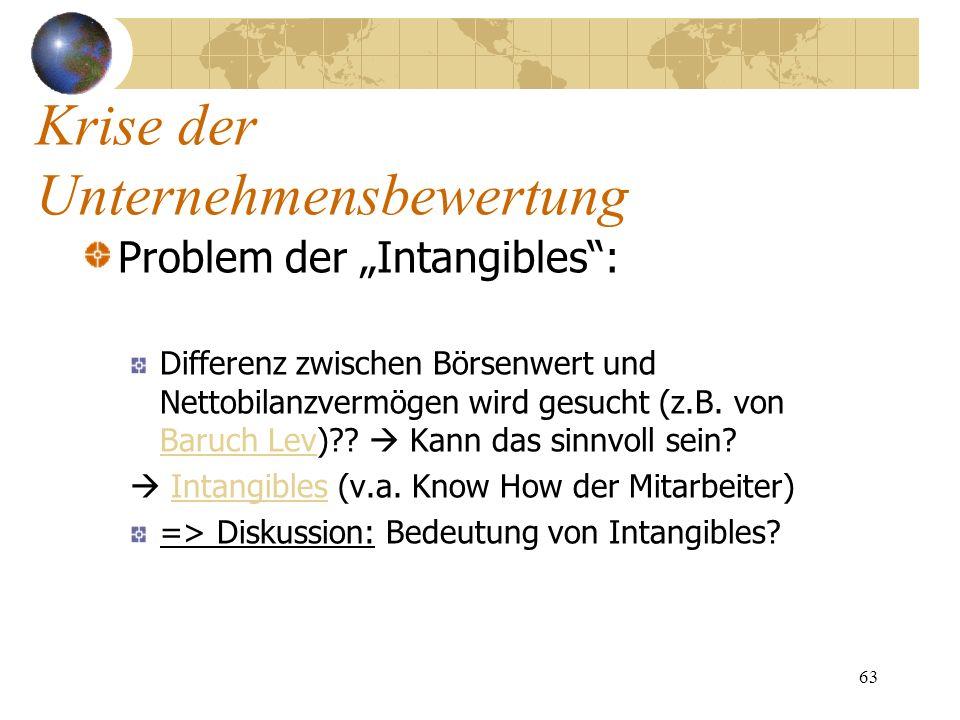 63 Problem der Intangibles: Differenz zwischen Börsenwert und Nettobilanzvermögen wird gesucht (z.B. von Baruch Lev)?? Kann das sinnvoll sein? Baruch