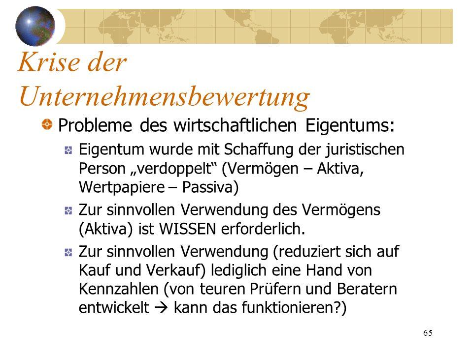 65 Probleme des wirtschaftlichen Eigentums: Eigentum wurde mit Schaffung der juristischen Person verdoppelt (Vermögen – Aktiva, Wertpapiere – Passiva)