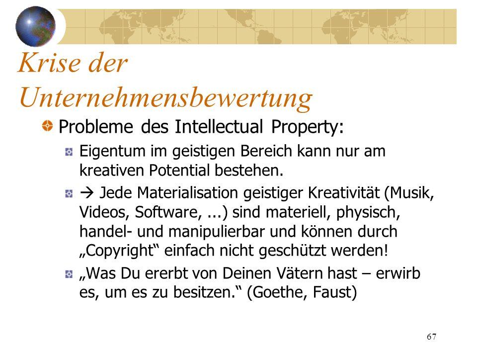 67 Probleme des Intellectual Property: Eigentum im geistigen Bereich kann nur am kreativen Potential bestehen. Jede Materialisation geistiger Kreativi