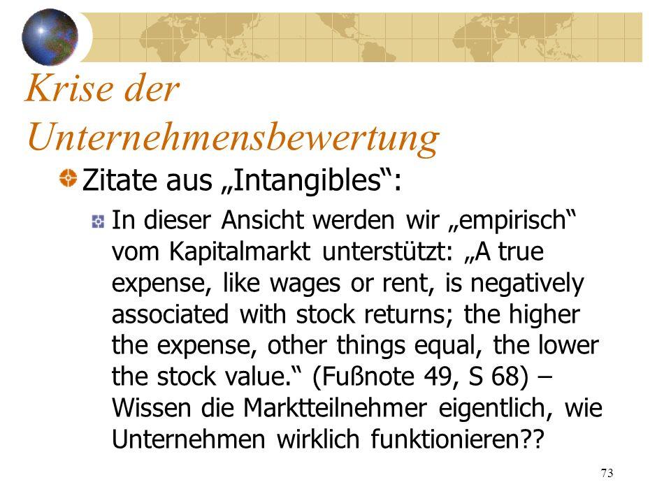 73 Zitate aus Intangibles: In dieser Ansicht werden wir empirisch vom Kapitalmarkt unterstützt: A true expense, like wages or rent, is negatively asso