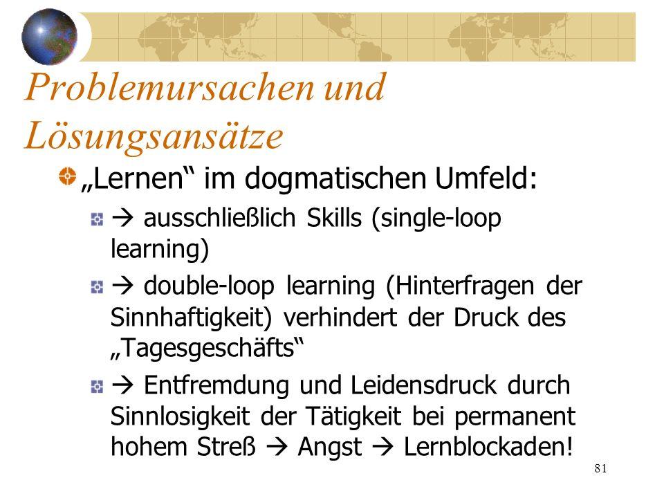 81 Lernen im dogmatischen Umfeld: ausschließlich Skills (single-loop learning) double-loop learning (Hinterfragen der Sinnhaftigkeit) verhindert der D